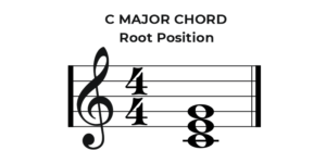 C Major Chord Root Position