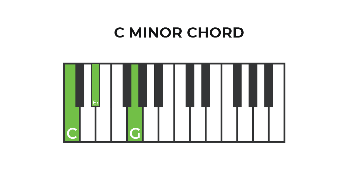 How To Play C Minor Piano Chord