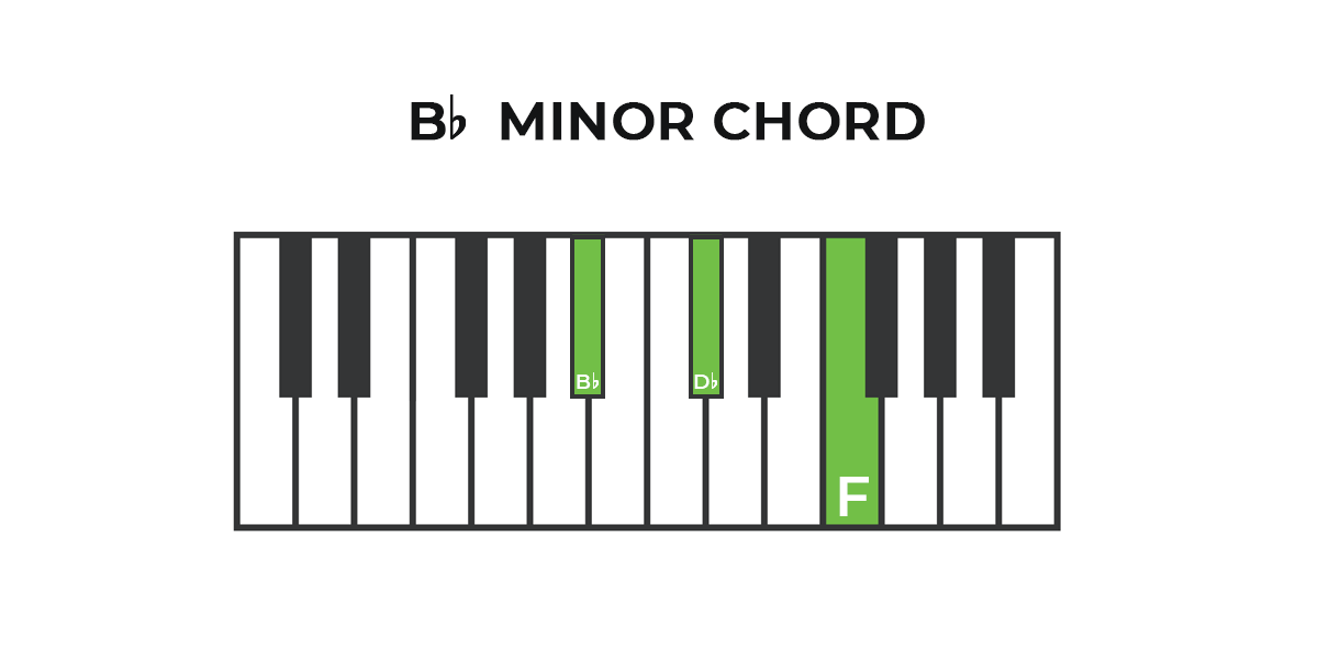 How To Play B Flat Minor Piano Chord