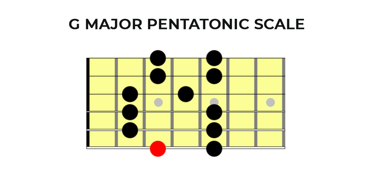 G Major Pentatonic Scale