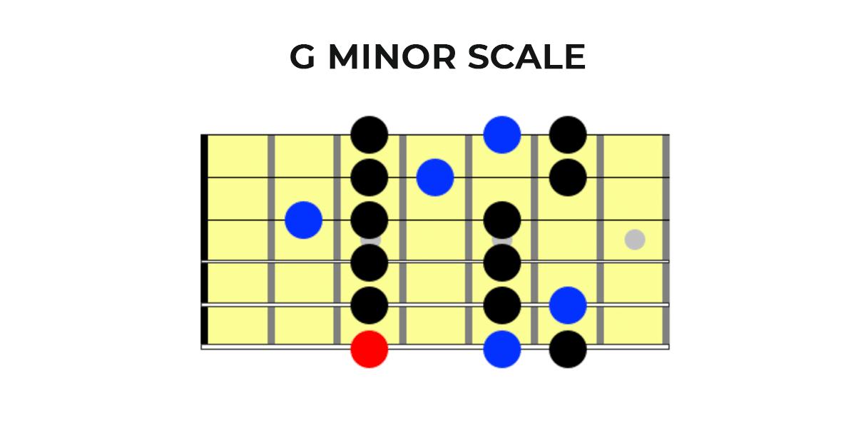 G Minor Scale