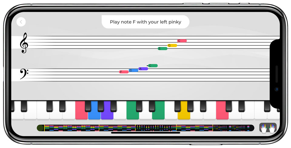 How to Play Piano with notes