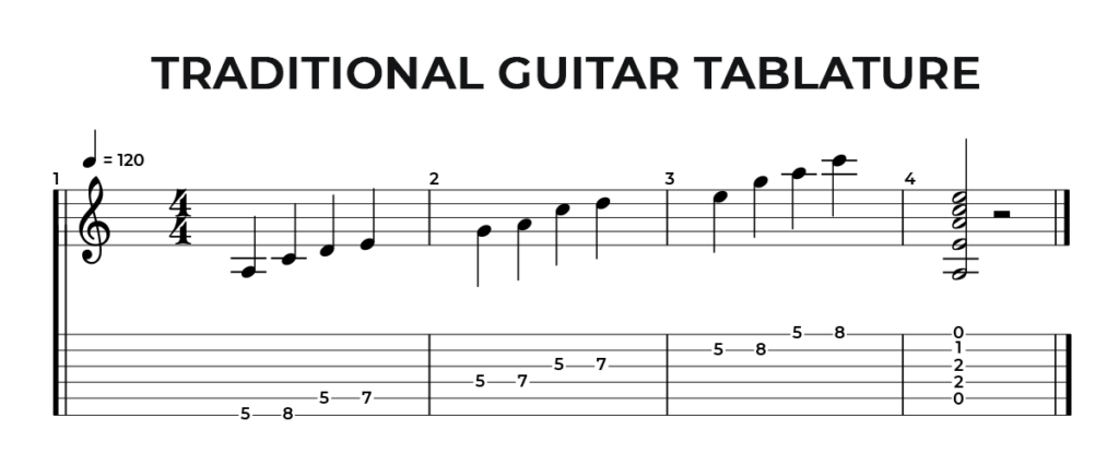 Traditional Guitar Tablature