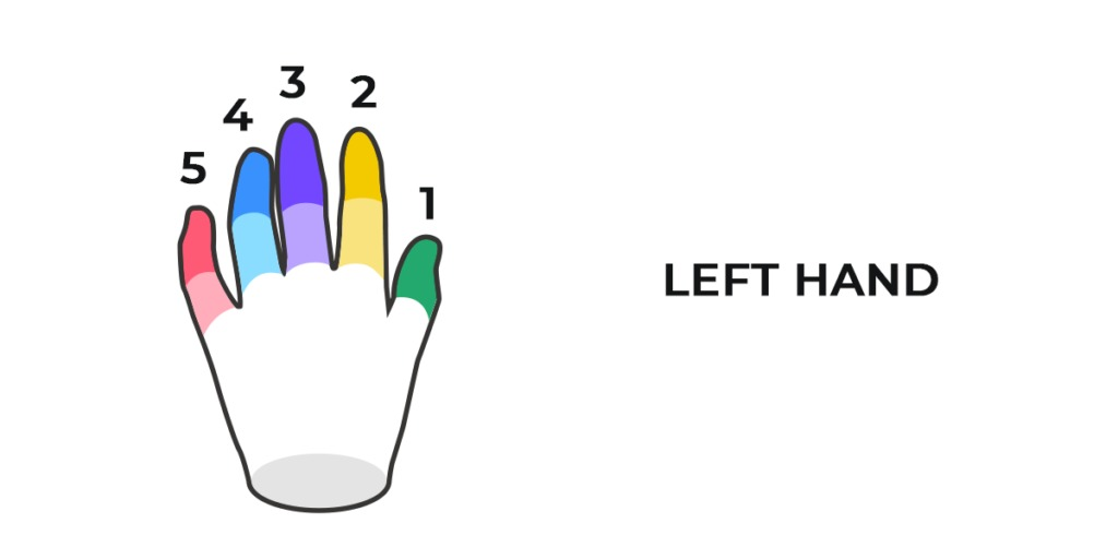 Play Piano With Left Hand