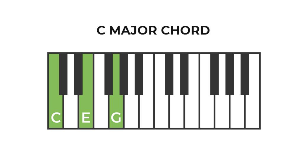 Piano C Major Chord