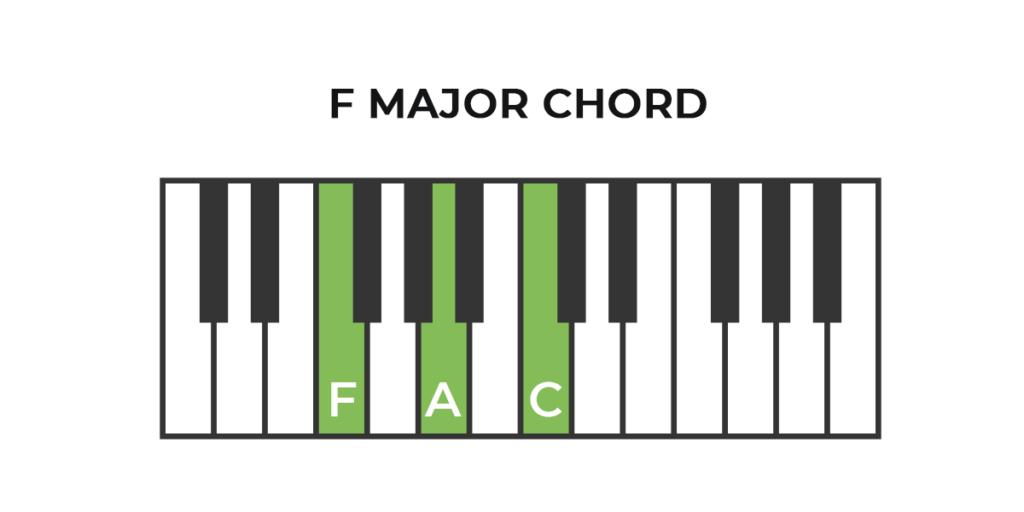 Piano F Major Chord
