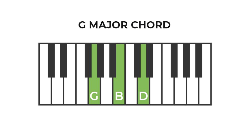 Piano G Major Chord