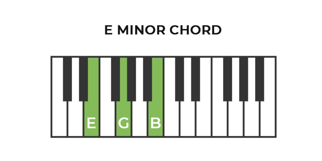 Piano E Minor Chord
