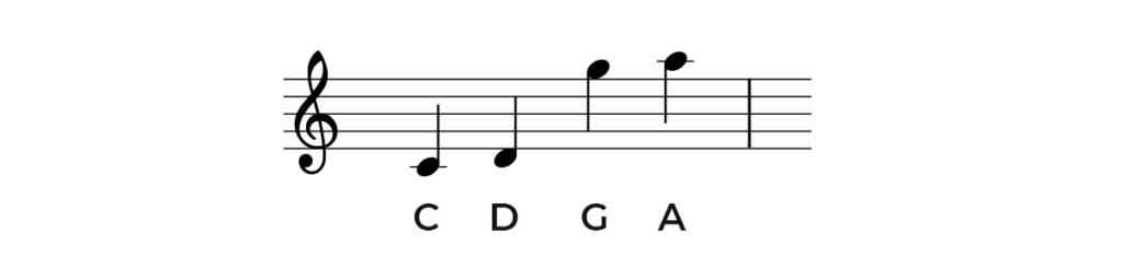 Piano Notes Above The Staff